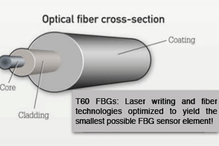 T60 Small Diameter Fiber (Thin) FBG