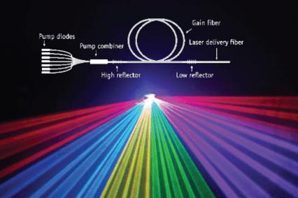 T90 Fiber Laser Matched FBG Pairs