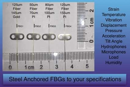 Fiber Bragg Grating Sensors | FBG Filters | Technica