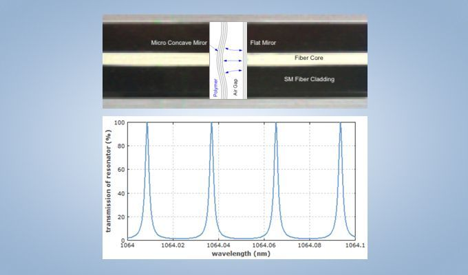 TFP50-High-Speed-Fabry-Perot-Tunable-Filter-Image
