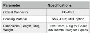 T610 Liquid and Gas Pressure Sensor Specs